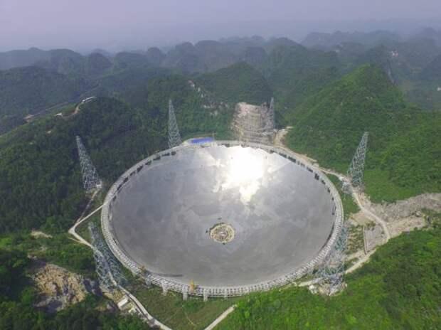 США против участия Китая в программе поиска инопланетян