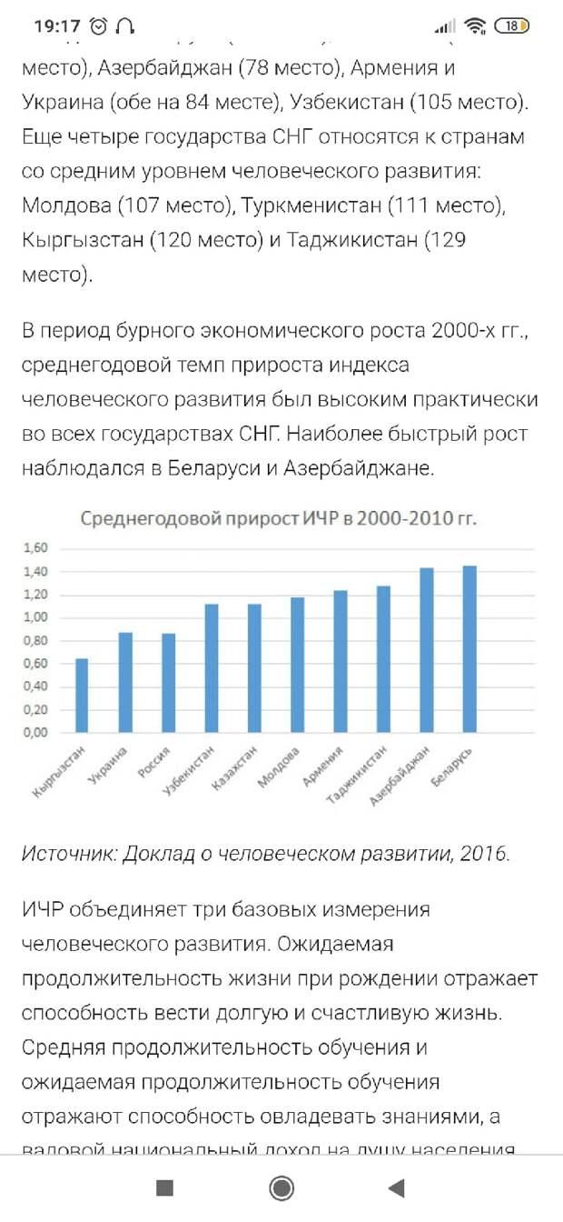 Диаграмма. Как мы видим, ИЧР России в 2000-ые рос на 0,82%