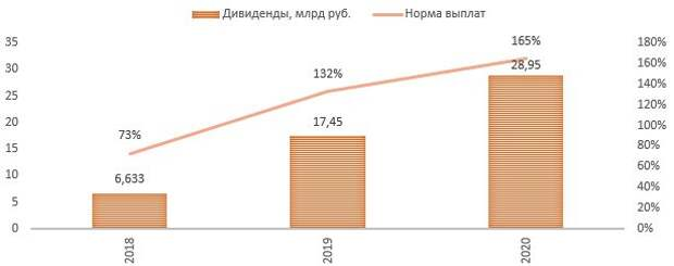 Fix Price - растущая компания в защитном секторе