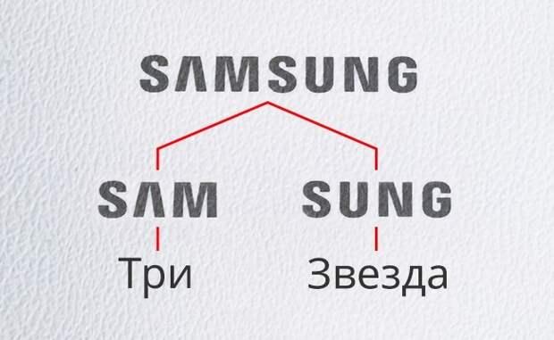 Оказывается, эти 5 логотипов можно расшифровать