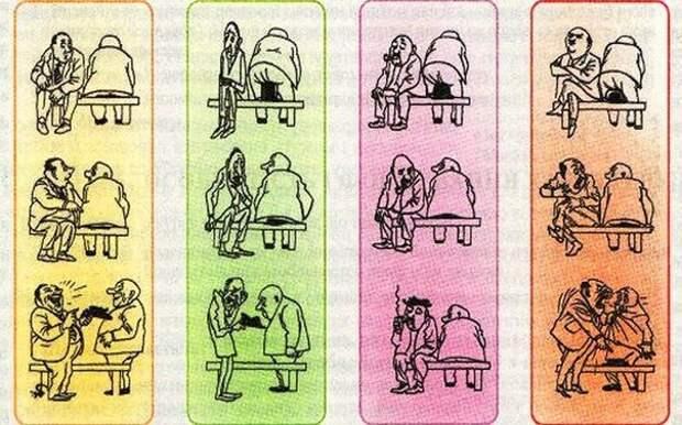 Типы темперамента и их психологическая характеристика, изображение №1