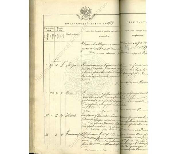 Фото страницы с записью о рождении Рокоссовского в обнаруженной в Национальном историческом архиве Беларуси Метрической книги.