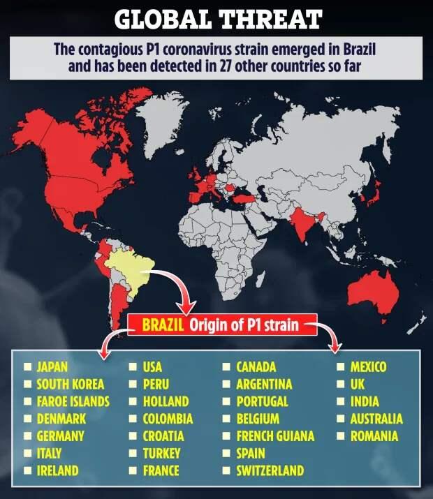 Бразильская корона – это атомная бомба для всего человечества