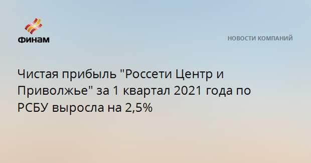 """Чистая прибыль """"Россети Центр и Приволжье"""" за 1 квартал 2021 года по РСБУвыросла на 2,5%"""