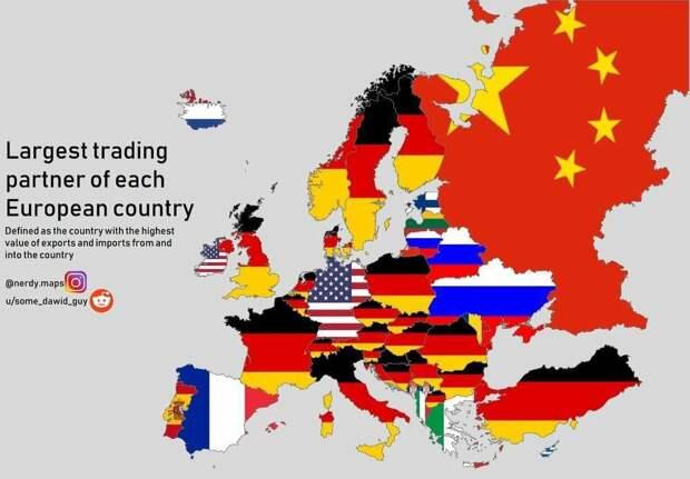 Крупнейшие торговые партнеры европейских стран