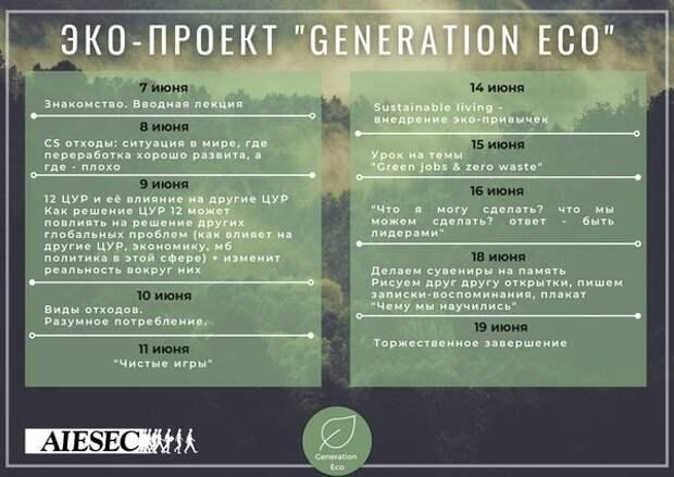 Коворкинг-центр на Петрозаводской открыл набор в летний экологический проект