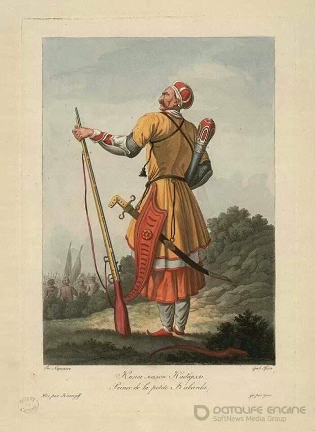 Гаплогруппа Инала