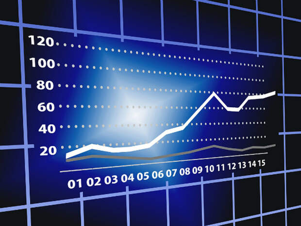 Российский фондовый рынок открылся на мажорной ноте
