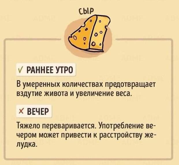 Правильное время для употребления продуктов