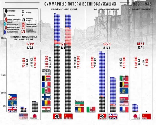 Три причины заступиться за СССР, о которых должен знать каждый