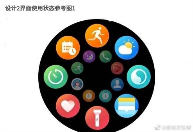 Умные часы Huawei Watch 3 выходят на следующей неделе. С HarmonyOS и встроенной SIM-картой