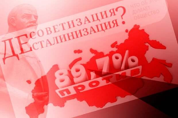 Краеведы Красноярска избрали лидерами борцов с советским прошлым