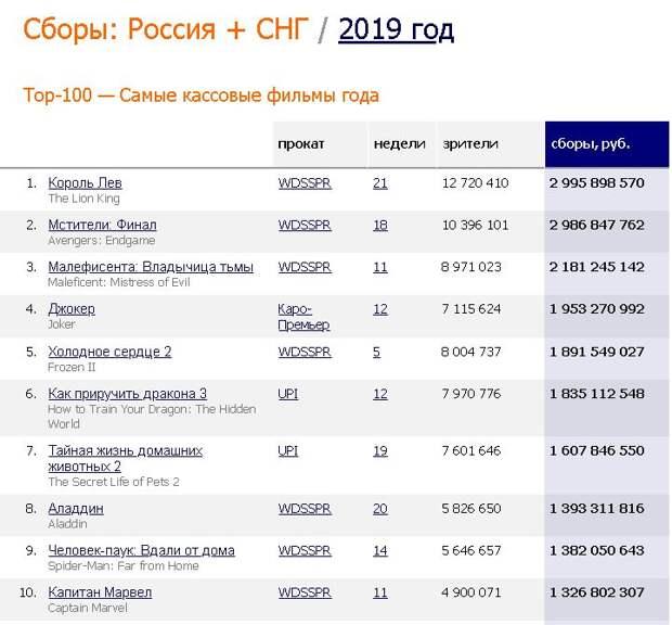 Россия запрещает опасное аниме, не предложив достойной замены
