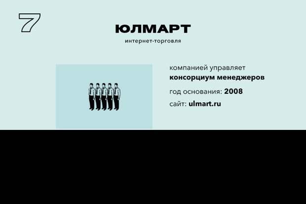 Самые дорогие компании на просторах рунета в 2017 году
