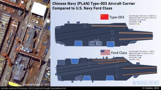 Новый китайский авианосец — ключ к господству Пекина?