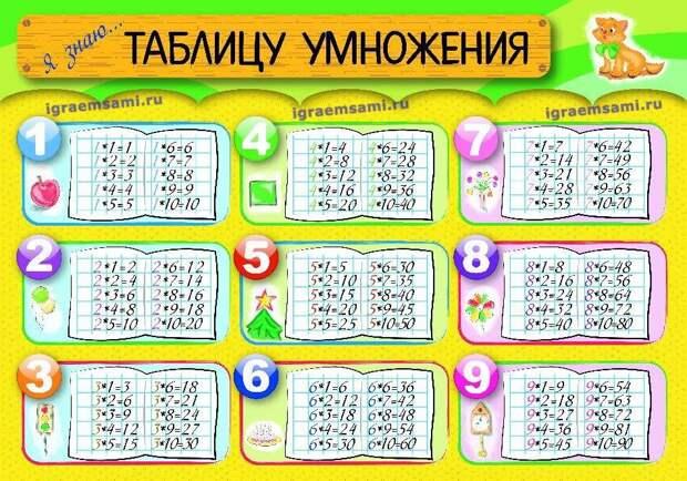 http://babyben.ru/images/babyben/2017/06/tablica-umnozheniya-plakat.jpg