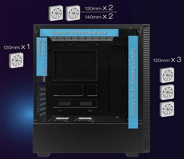 Xigmatek Iris: строгий ПК-корпус с поддержкой плат ATX