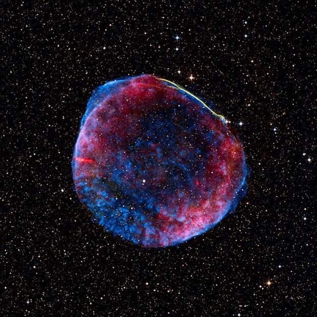 Какой конец ждет Солнечную систему?