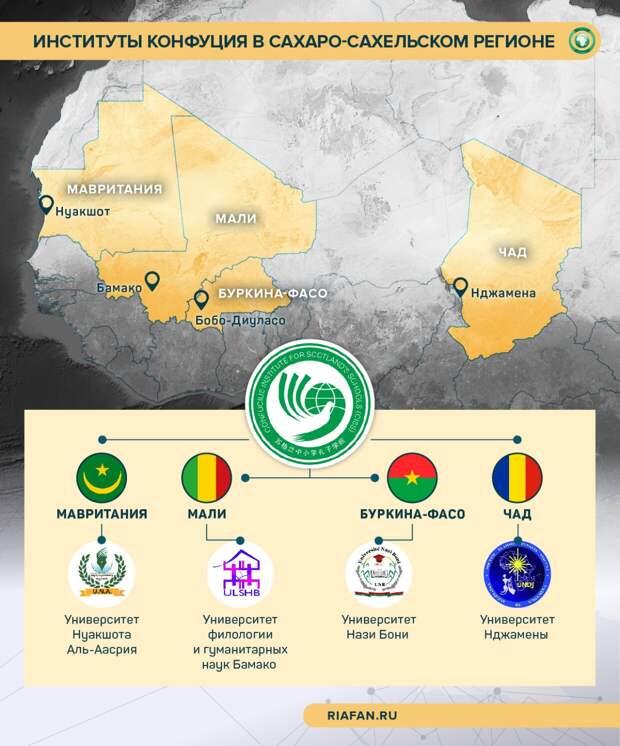 Институты Конфуция в Сахаро-Сахельском регионе