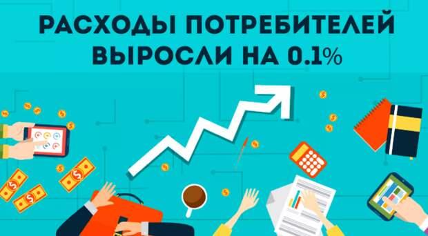 Расходы россиян на услуги приблизились к максимуму после первой волны Covid-19
