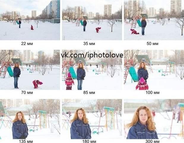 ФОТОЛИКБЕЗ. Шпаргалки для фотографа