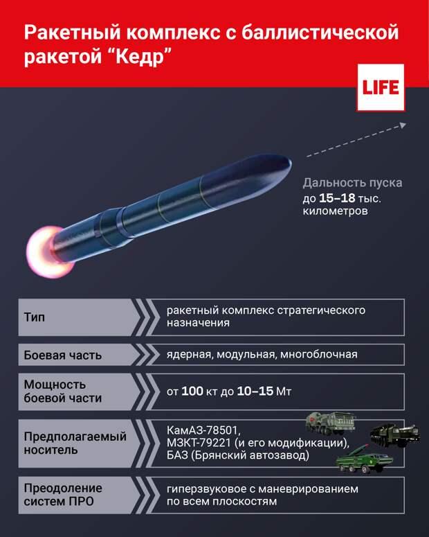 """""""Наследник Сатаны"""" и новый """"Ядерный призрак"""": каким будет новый ракетный комплекс """"Кедр"""""""