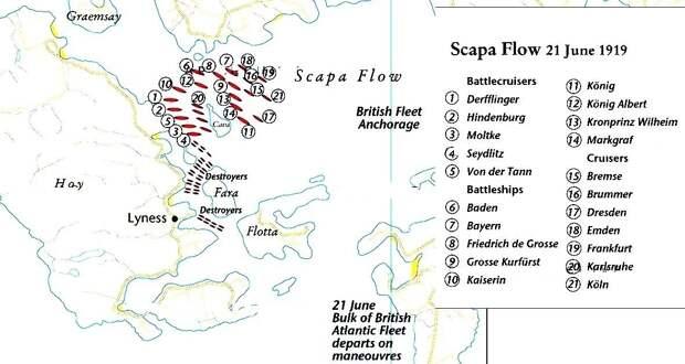 Затопление германского флота «открытого моря» в бухте Скапа-Флоу в июне 1919 г.