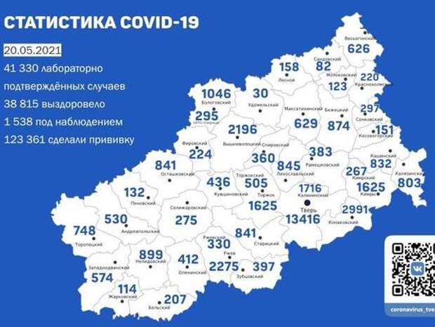 В Алтайском крае за прошедшие сутки зарегистрировали 64 случая инфицирования COVID-19, выздоровели 55 заболевших
