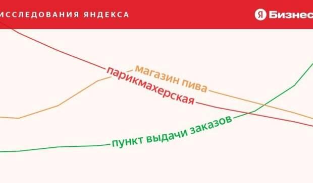 В Питере - шаурма, в Москве - маникюр: Яндекс назвал самые популярные бизнес-запросы