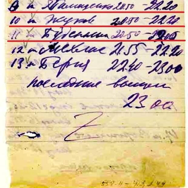 """Источник: """"Сталин. Главные документы. 1870-1953 г.г."""""""
