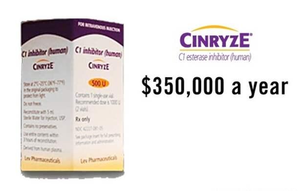 cinryze_C1-esterase-inhibitor_350000-a-year_hereditary-angioedema_Viropharma