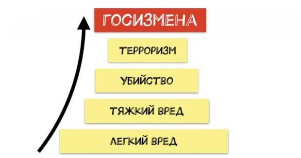 """Чем отличается """"госизмена"""" Сафронова от банального """"шпионажа"""". Объясняю без сложных терминов..."""