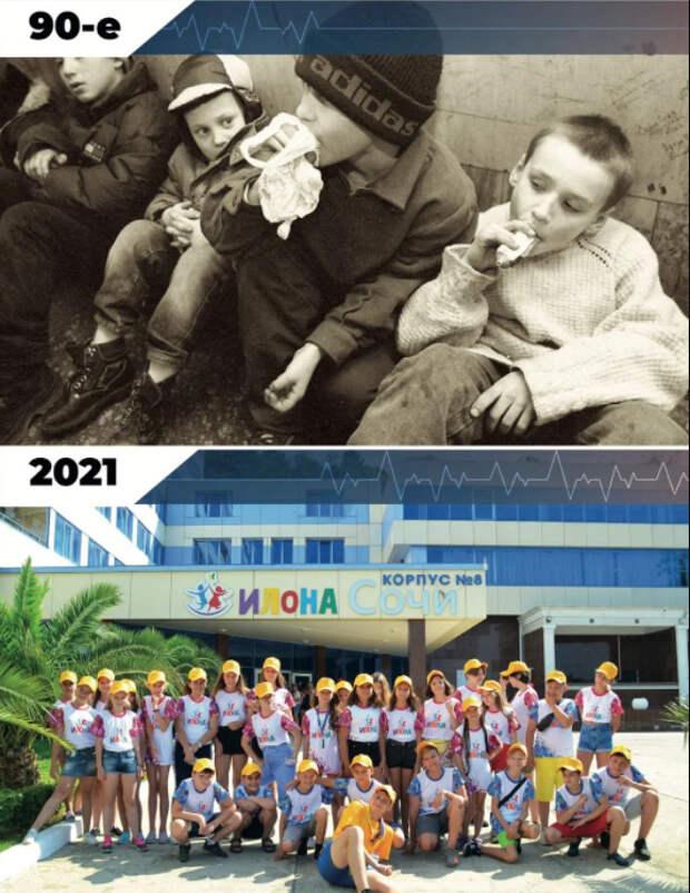 Россия в 90-ые и сегодня