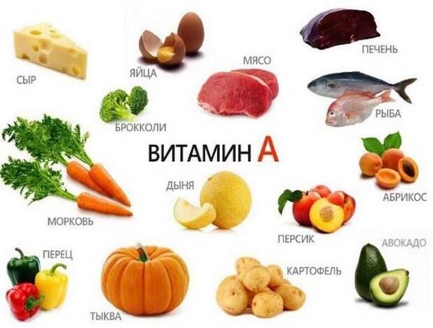Как восполнить недостаток витаминов и минералов
