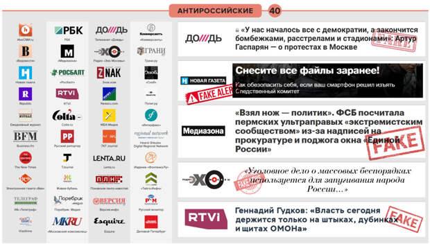 Роскомнадзор заблокировал сайт Навального и другие экстремистские помойки