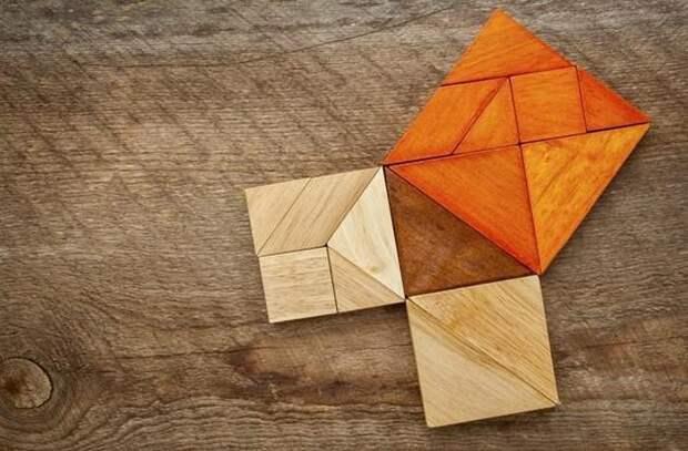 3. Теорема Пифагора вещи, названия