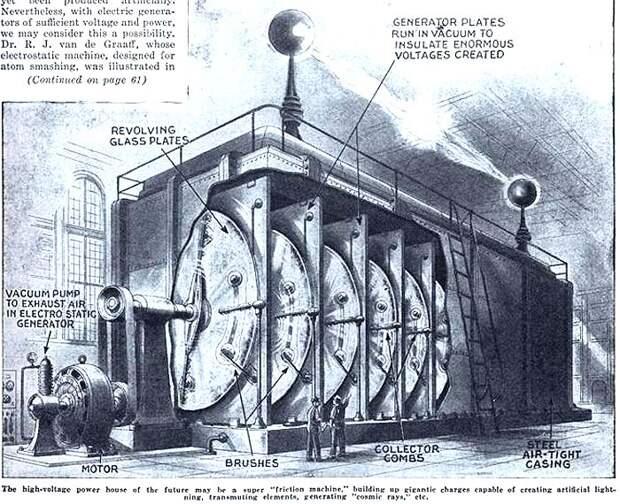 Художник нарисовал для этой статьи машину, основанную на системе Toepler-Holtz, хорошо известной экспериментаторам.