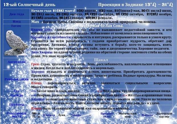 Гороскоп на 25 февраля