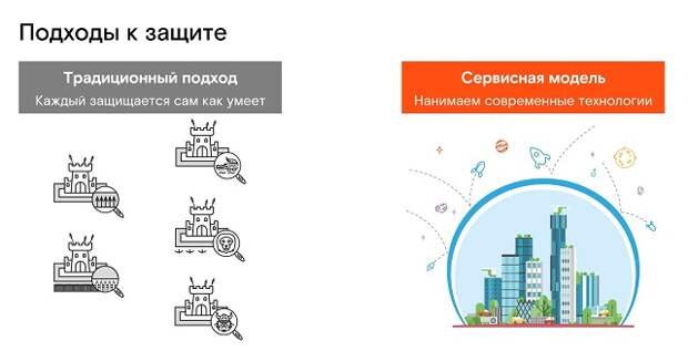 «Ростелеком» провел в Новороссийске обучающий семинар по информационной безопасности