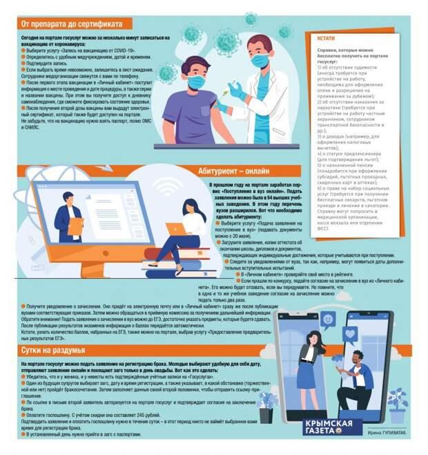 Поступить в вуз, записаться на вакцинацию и узнать результаты ЕГЭ… Что ещё можно сделать через портал госуслуг?