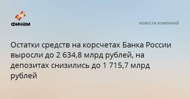 Остатки средств на корсчетах Банка России выросли до 2 634,8 млрд рублей, на депозитах снизились до 1 715,7 млрд рублей