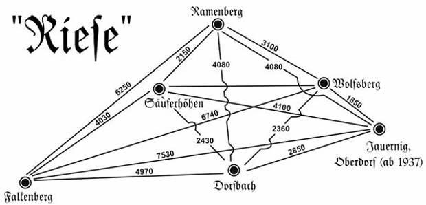 Тайны нацистских подземелий. «Гигант» — грандиозный проект Гитлера