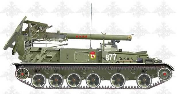 Ядерная артиллерия - оружие, способное уничтожить все живое