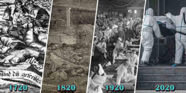 Эпидемия каждые 100 лет: чума 1720 г., холера 1820 г., испанский грипп 1920 г., коронавирус 2020 г.