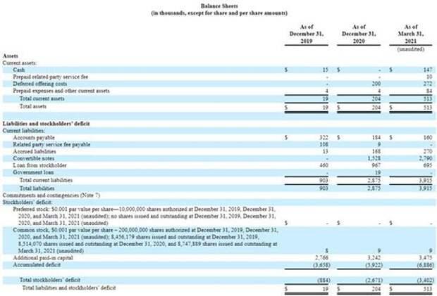 IPO Unicycive - забота не о цветочках, а о почках