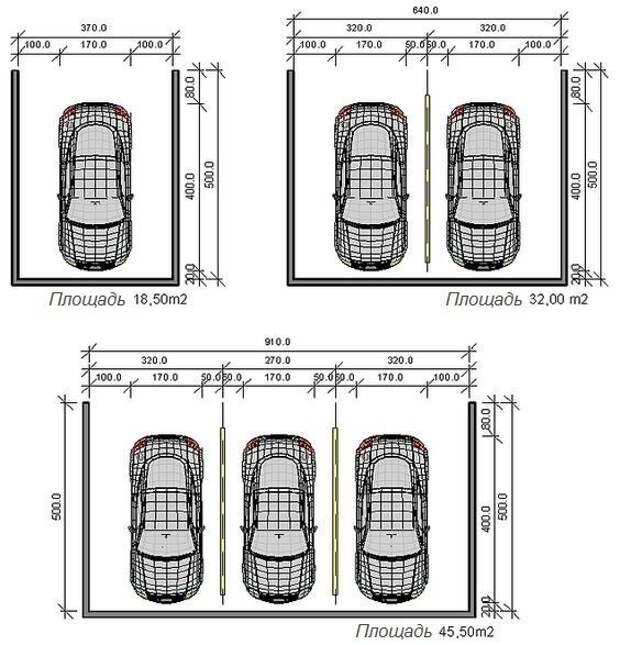 Минимальные рекомендованные размеры парковки (гаража) на 1 (одну), 2 (две) или 3 (три) машины Фабрика идей, важное, законы, нормы, подсказки, ремонт, стройка