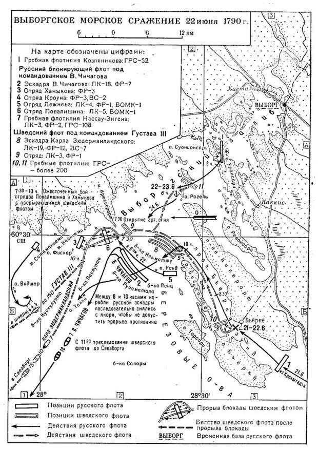 Как Чичагов упустил возможность уничтожить шведский флот