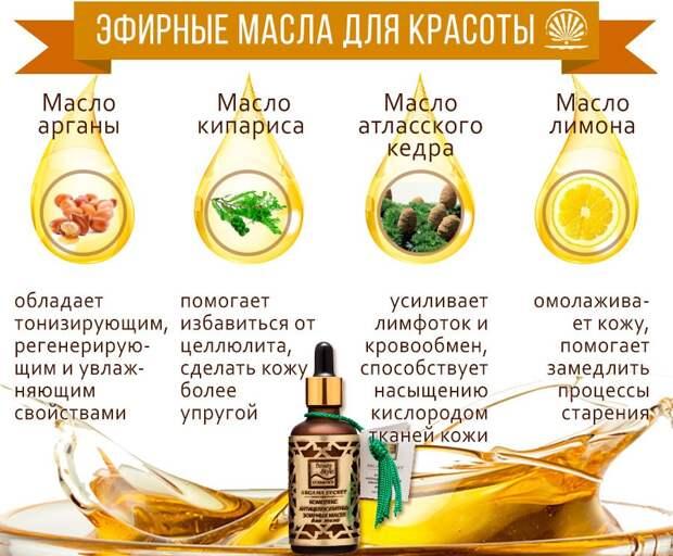 """alt=""""Эфирные масла для красоты"""""""