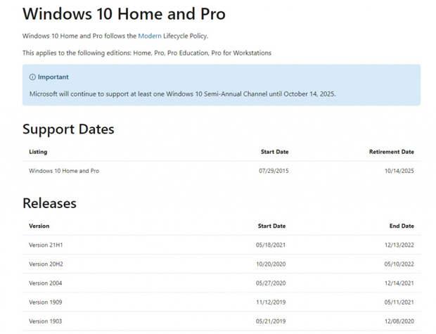 Microsoft назначила дату окончательной смерти Windows 10