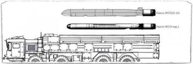 Россия готовится совершить прорыв – новая крылатая ракета Х-БД практически готова